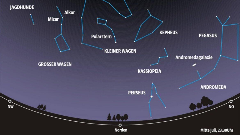 Estrellas en julio: nubes de hielo – panorama
