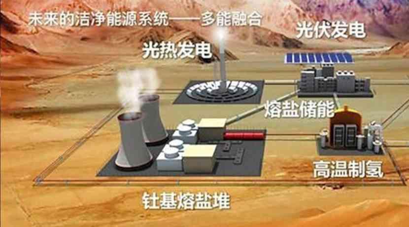 Primer reactor de sal fundida en China poco antes de la puesta en servicio